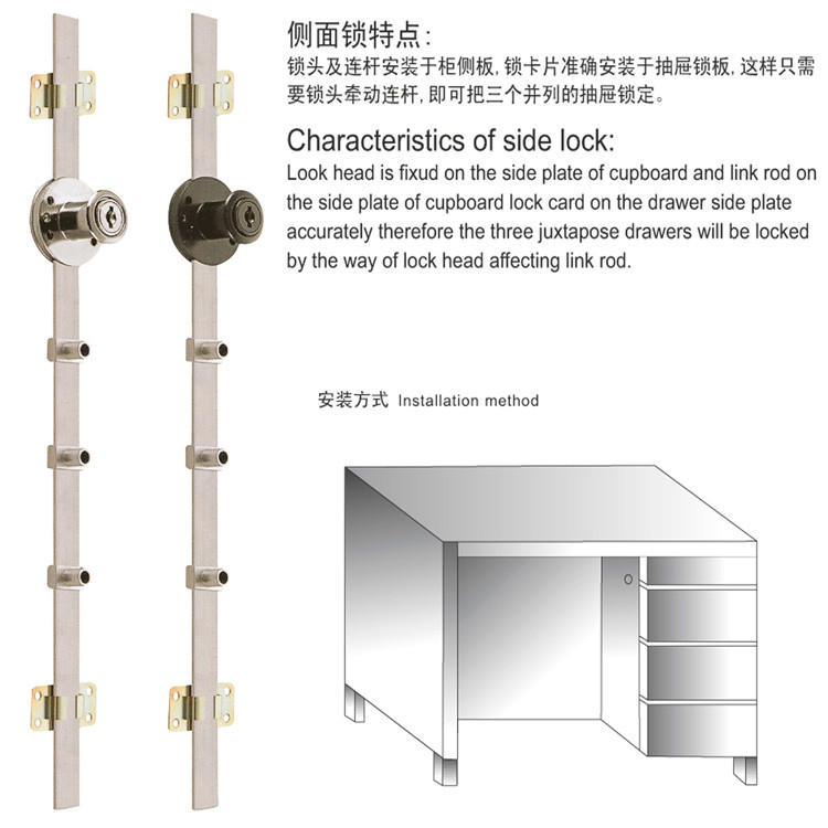 office drawer lock customization for room DIgao
